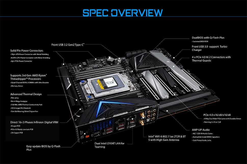 gigabyte trx40 designare specifications